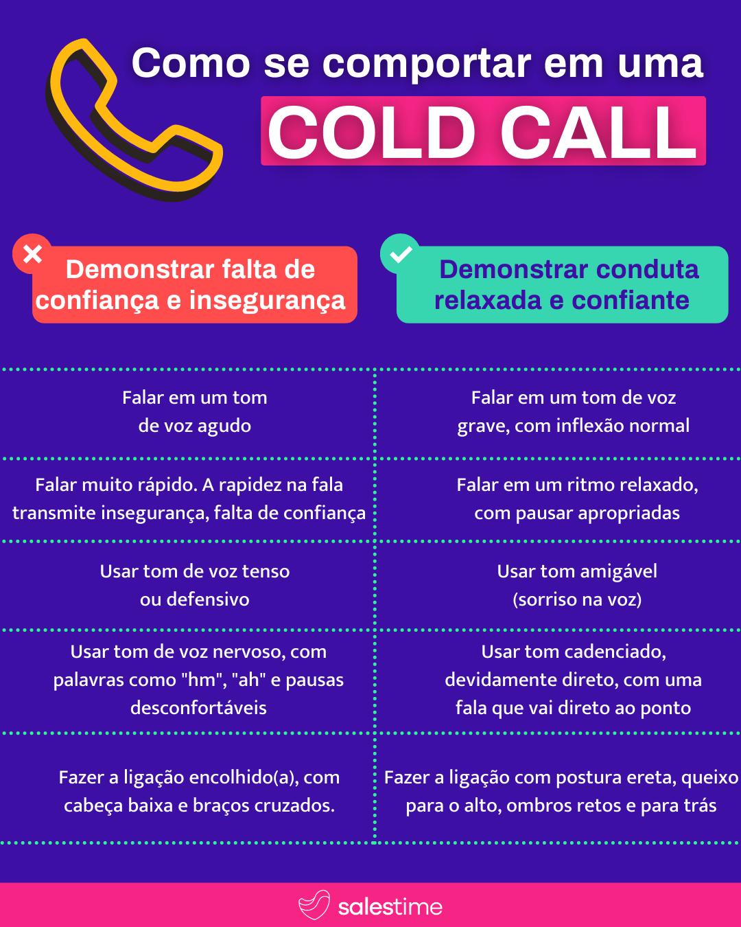 como se comportar em uma cold call